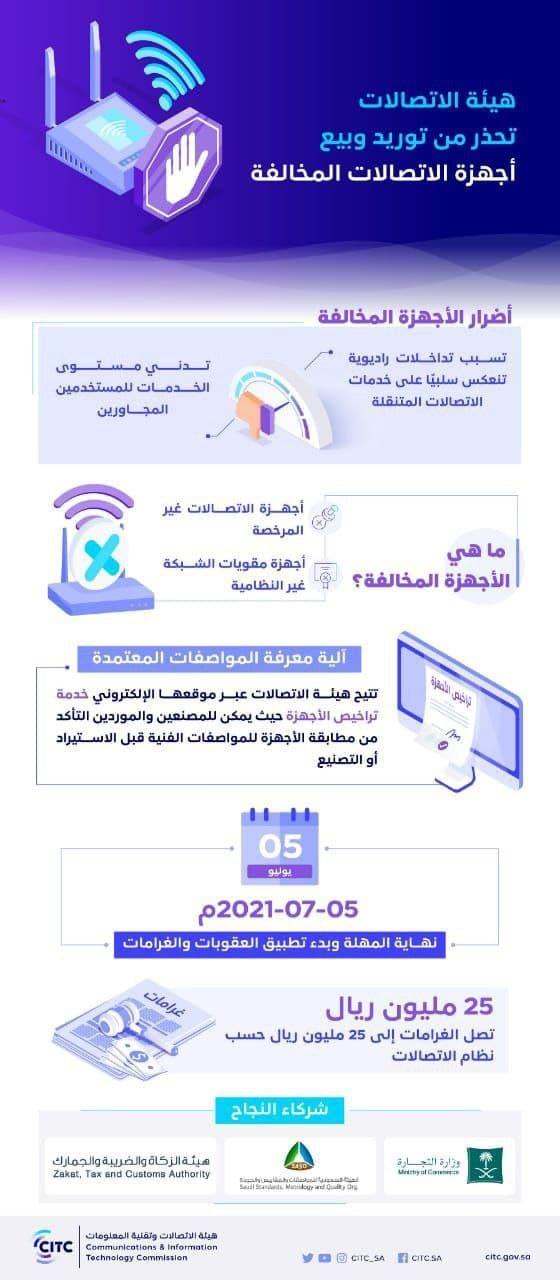 هيئة الاتصالات السعودية تحذر من تعدين عملة الهيليوم وهذه الغرامة